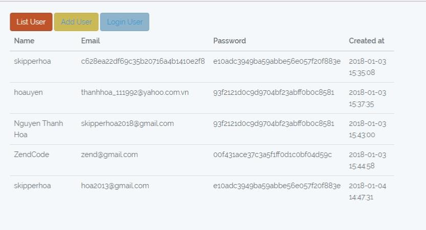 Xây dụng chức năng Register+ Login bằng Laravel 5.4 + VueJS